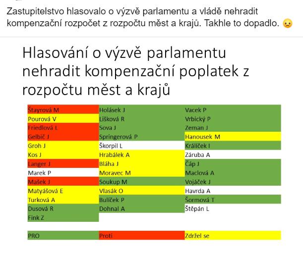 https://www.jcap.cz/wp-content/uploads/2020/08/komen_prispevek_hlasovani.png